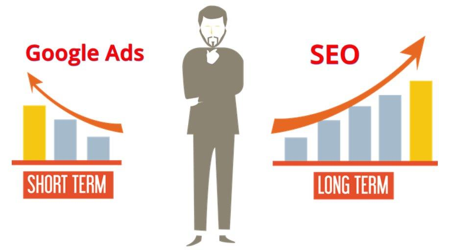 SEO ou Google ADS digital junta